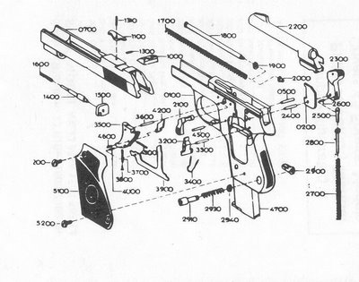 basic firearms part 1  firearm safety and parts of a gun