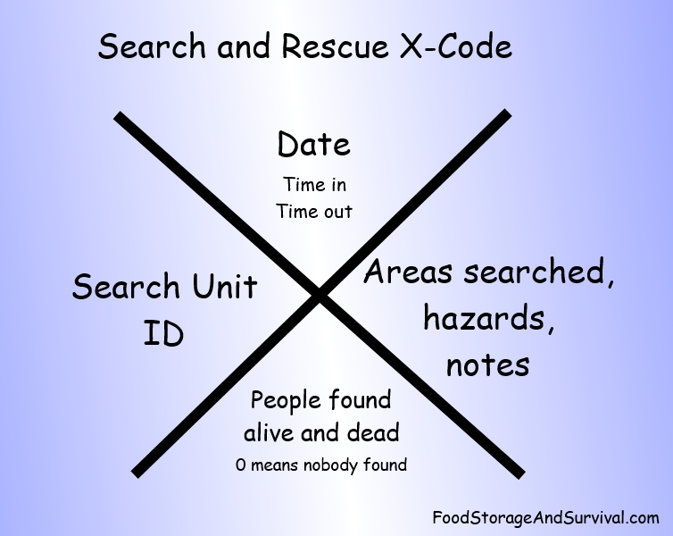 Search and Rescue X Code–What Does it Mean?