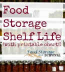 Food Storage Shelf Life with Printable Chart