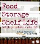 Food Storage Shelf Life with Printable Chart